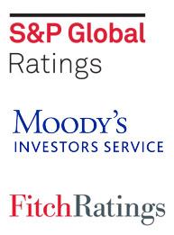 Rating agency logos